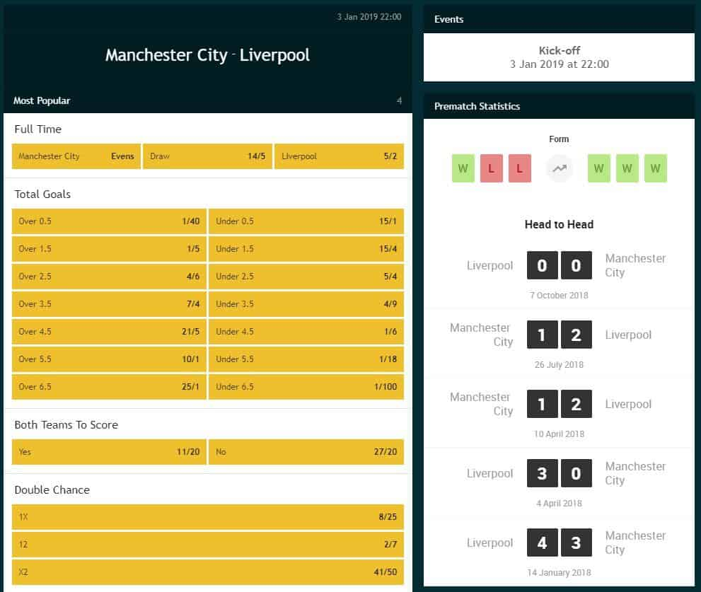 Grosvenor Sportsbook Football Interface and Odds - Liverpool vs Manchester City Premier League
