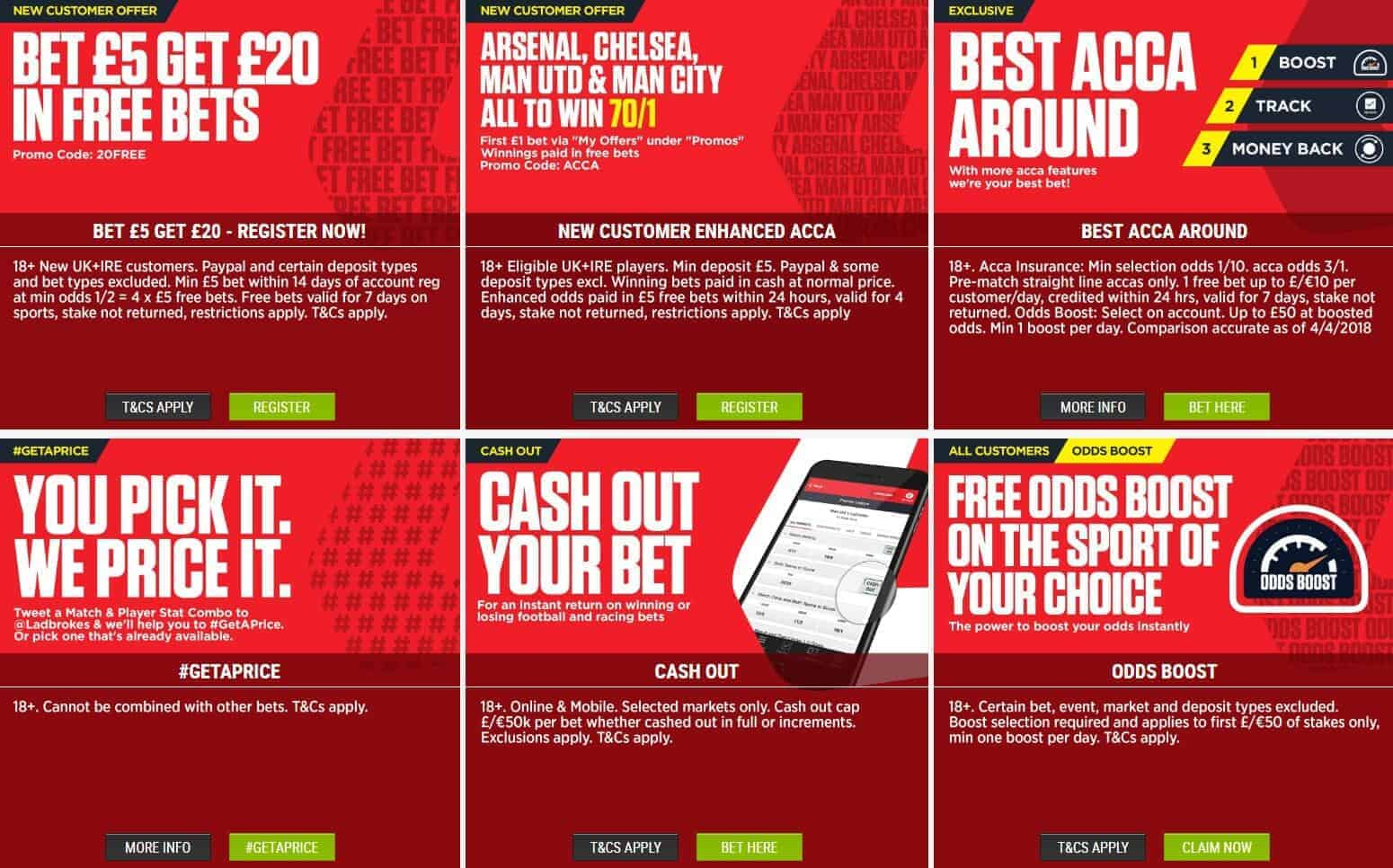 Ladbrokes Sports Promotion Section